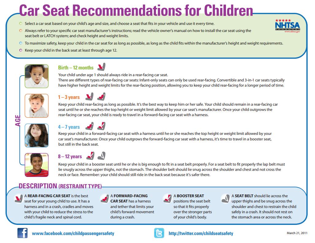 Child Booster Seat & Car Safety Defects | Cohen Milstein